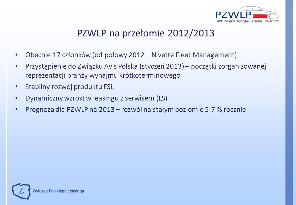 PZWLP na przełomie 2012/2013 Obecnie 17 członków (od połowy 2012 – Nivette Fleet Management) Przystąpienie do Związku Avis Polska (styczeń 2013) – poc