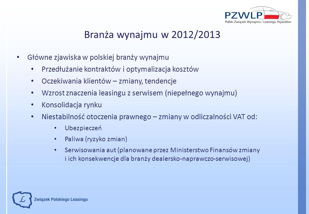 Branża wynajmu w 2012/2013 Główne zjawiska w polskiej branży wynajmu Przedłużanie kontraktów i optymalizacja kosztów Oczekiwania klientów – zmiany, te