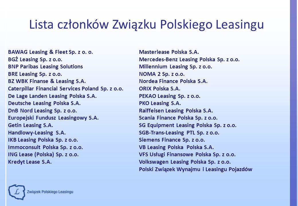 Lista członków Związku Polskiego Leasingu Masterlease Polska S.A. Mercedes-Benz Leasing Polska Sp. z o.o. Millennium Leasing Sp. z o.o. NOMA 2 Sp. z o