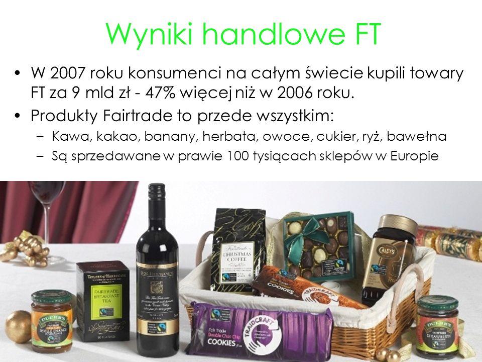 Fairtrade w Polsce Sprzedaż za ponad 1 milion złotych w 2007 roku.