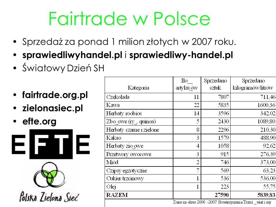 Fairtrade w Polsce Sprzedaż za ponad 1 milion złotych w 2007 roku. sprawiedliwyhandel.pl i sprawiedliwy-handel.pl Światowy Dzień SH fairtrade.org.pl z