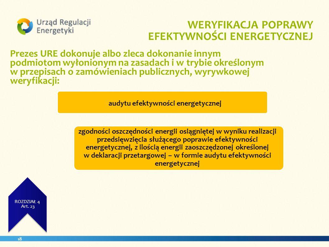 18 ROZDZIAŁ 4 Art. 23 WERYFIKACJA POPRAWY EFEKTYWNOŚCI ENERGETYCZNEJ Prezes URE dokonuje albo zleca dokonanie innym podmiotom wyłonionym na zasadach i