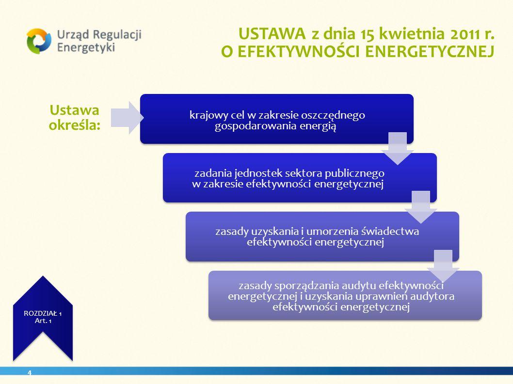 4 USTAWA z dnia 15 kwietnia 2011 r. O EFEKTYWNOŚCI ENERGETYCZNEJ Ustawa określa:. ROZDZIAŁ 1 Art. 1 krajowy cel w zakresie oszczędnego gospodarowania