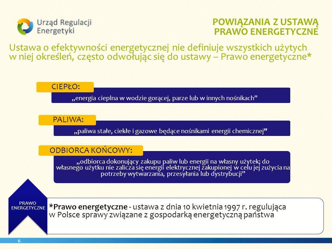 6. PRAWO ENERGETYCZNE POWIĄZANIA Z USTAWĄ PRAWO ENERGETYCZNE *Prawo energetyczne - ustawa z dnia 10 kwietnia 1997 r. regulująca w Polsce sprawy związa