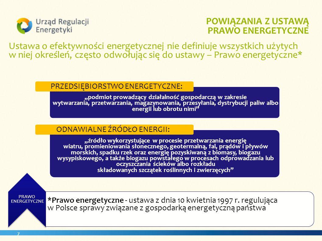 7. PRAWO ENERGETYCZNE POWIĄZANIA Z USTAWĄ PRAWO ENERGETYCZNE *Prawo energetyczne - ustawa z dnia 10 kwietnia 1997 r. regulująca w Polsce sprawy związa