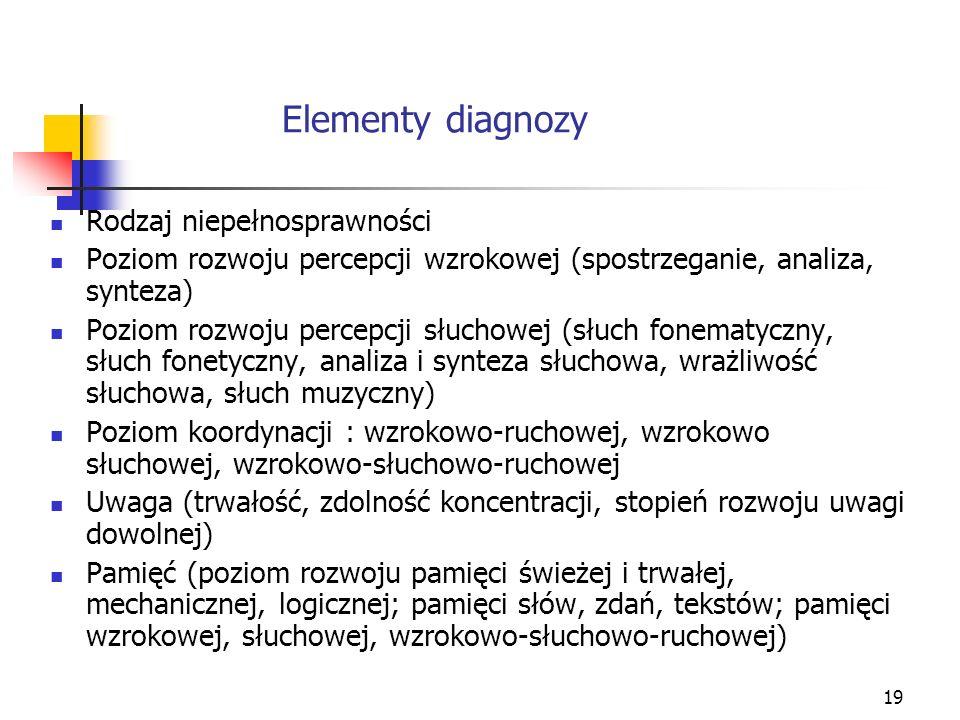 19 Elementy diagnozy Rodzaj niepełnosprawności Poziom rozwoju percepcji wzrokowej (spostrzeganie, analiza, synteza) Poziom rozwoju percepcji słuchowej