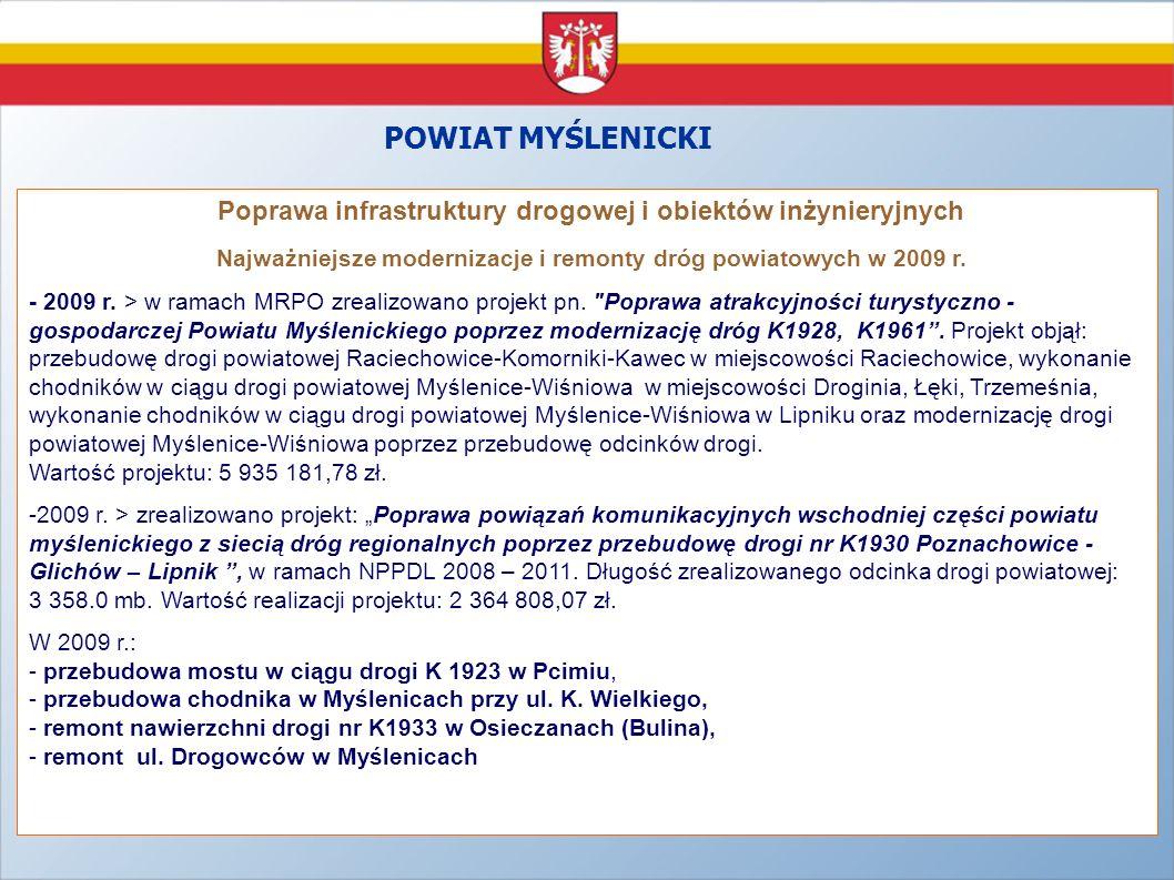POWIAT MYŚLENICKI Poprawa infrastruktury drogowej i obiektów inżynieryjnych Najważniejsze modernizacje i remonty dróg powiatowych w 2009 r. - 2009 r.