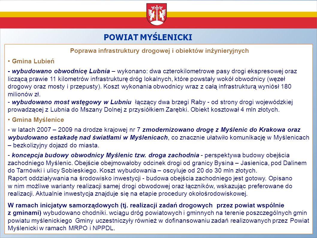 POWIAT MYŚLENICKI Poprawa infrastruktury drogowej i obiektów inżynieryjnych Gmina Lubień - wybudowano obwodnicę Lubnia – wykonano: dwa czterokilometro