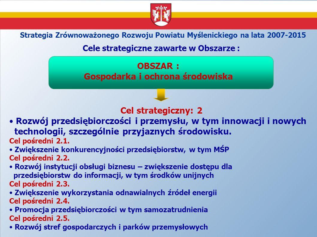 Strategia Zrównoważonego Rozwoju Powiatu Myślenickiego na lata 2007-2015 Cele strategiczne zawarte w Obszarze : Cel strategiczny: 2 Rozwój przedsiębio