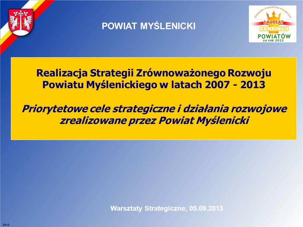 Strategia Zrównoważonego Rozwoju Powiatu Myślenickiego na lata 2007-2015 Obszary strategiczne OBSZAR : Gospodarka i ochrona środowiska OBSZAR : Sprawy społeczne i potencjał instytucjonalny