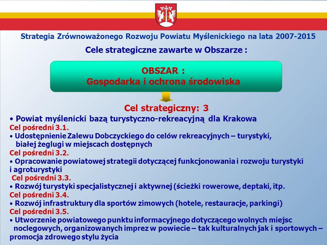 Strategia Zrównoważonego Rozwoju Powiatu Myślenickiego na lata 2007-2015 Cele strategiczne zawarte w Obszarze : Cel strategiczny: 3 Powiat myślenicki