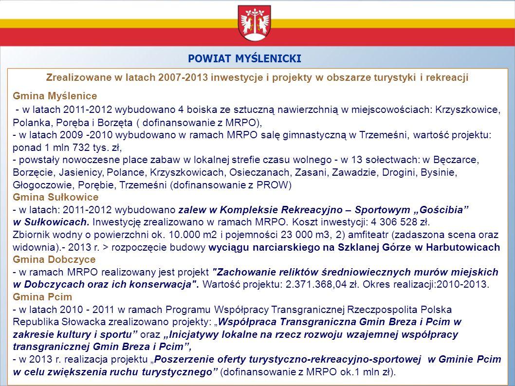 POWIAT MYŚLENICKI Zrealizowane w latach 2007-2013 inwestycje i projekty w obszarze turystyki i rekreacji Gmina Myślenice - w latach 2011-2012 wybudowa