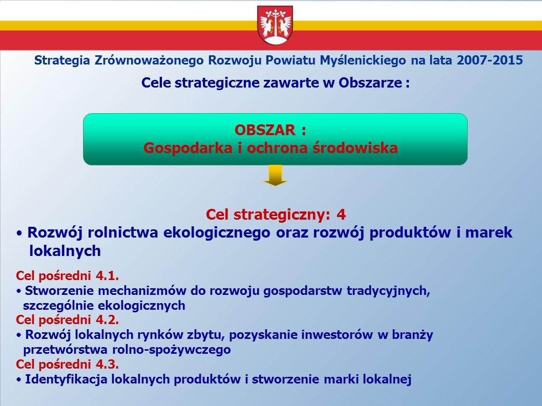 Strategia Zrównoważonego Rozwoju Powiatu Myślenickiego na lata 2007-2015 Cele strategiczne zawarte w Obszarze : Cel strategiczny: 4 Rozwój rolnictwa e