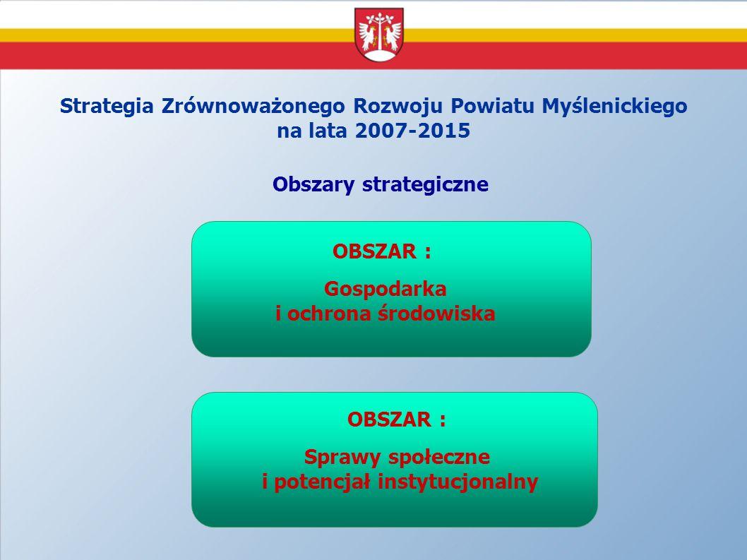 Strategia Zrównoważonego Rozwoju Powiatu Myślenickiego na lata 2007-2015 Cele strategiczne zawarte w Obszarze : Cel strategiczny: 1 Poprawa jakości infrastruktury drogowej i technicznej, szczególnie kanalizacji sanitarnej Cel pośredni 1.1.