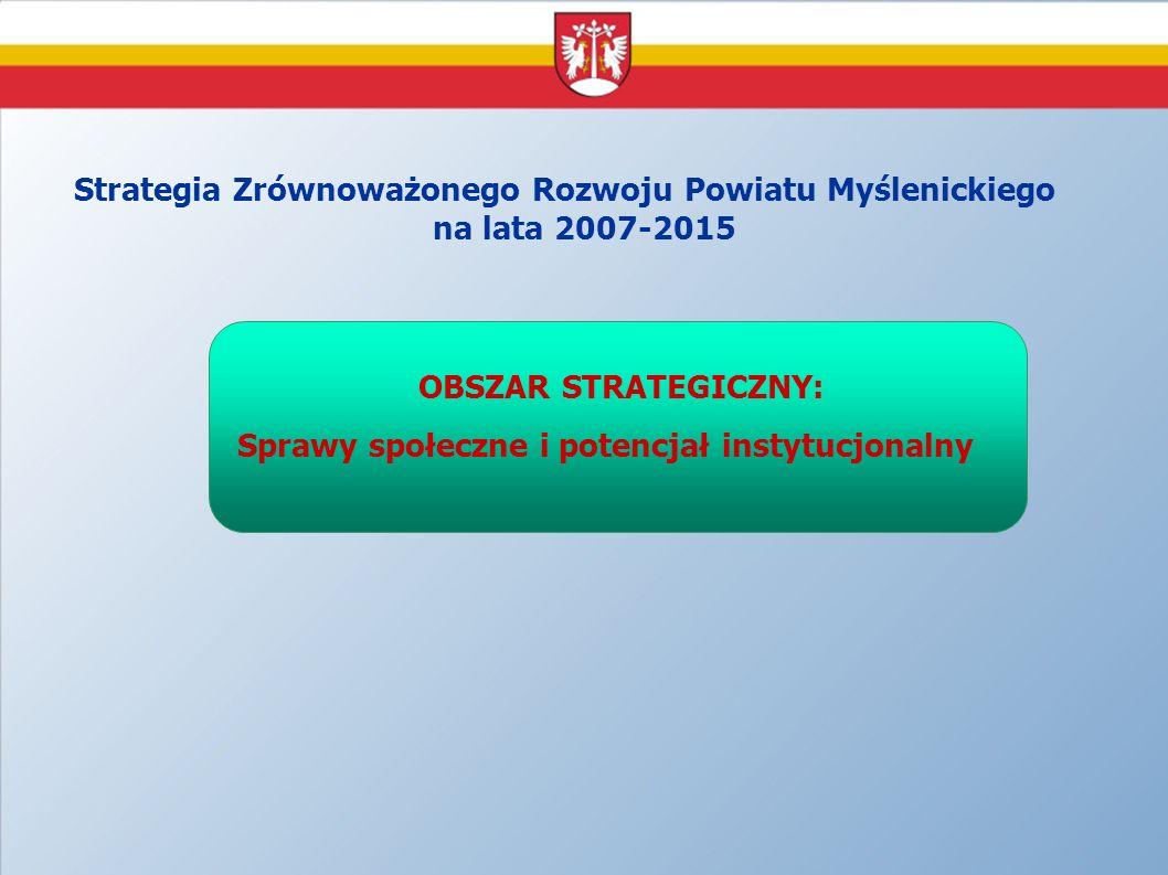 Strategia Zrównoważonego Rozwoju Powiatu Myślenickiego na lata 2007-2015 OBSZAR STRATEGICZNY: Sprawy społeczne i potencjał instytucjonalny