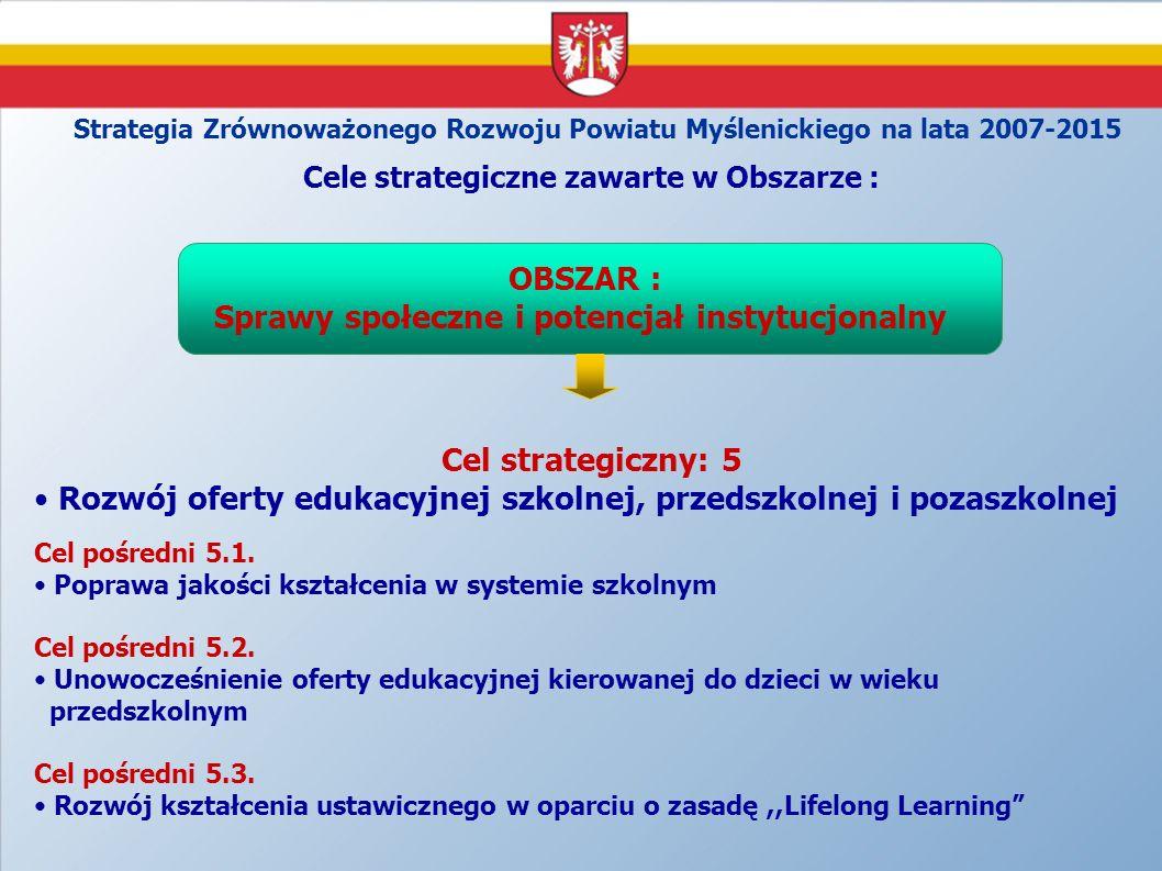 Strategia Zrównoważonego Rozwoju Powiatu Myślenickiego na lata 2007-2015 Cele strategiczne zawarte w Obszarze : Cel strategiczny: 5 Rozwój oferty eduk