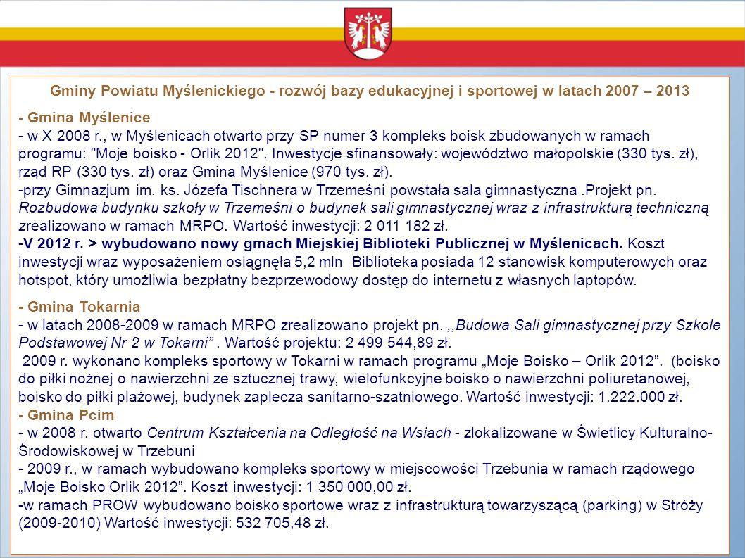 Gminy Powiatu Myślenickiego - rozwój bazy edukacyjnej i sportowej w latach 2007 – 2013 - Gmina Myślenice - w X 2008 r., w Myślenicach otwarto przy SP