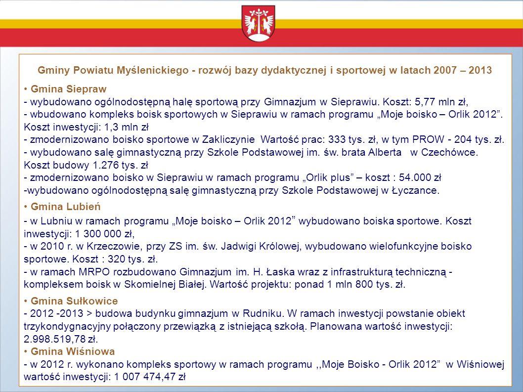 Gminy Powiatu Myślenickiego - rozwój bazy dydaktycznej i sportowej w latach 2007 – 2013 Gmina Siepraw - wybudowano ogólnodostępną halę sportową przy G