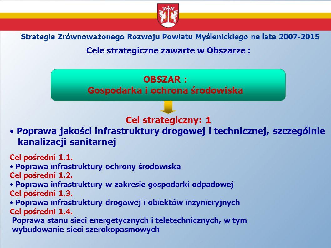 Strategia Zrównoważonego Rozwoju Powiatu Myślenickiego na lata 2007-2015 Cele strategiczne zawarte w Obszarze : Cel strategiczny: 1 Poprawa jakości in