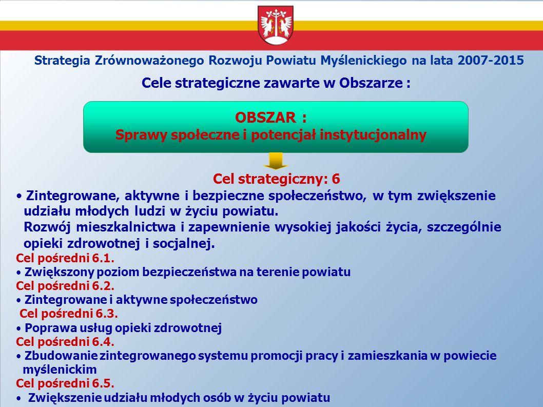 Strategia Zrównoważonego Rozwoju Powiatu Myślenickiego na lata 2007-2015 Cele strategiczne zawarte w Obszarze : Cel strategiczny: 6 Zintegrowane, akty