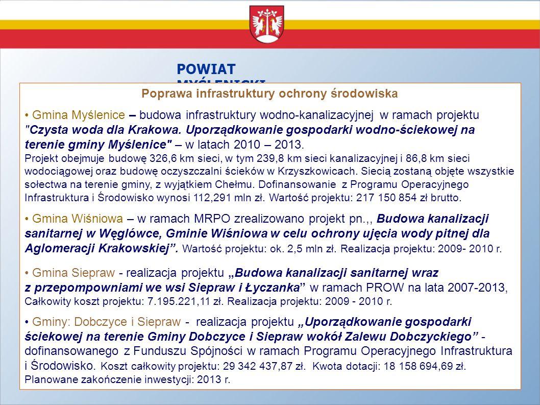 Gminy Powiatu Myślenickiego - rozwój bazy edukacyjnej i sportowej w latach 2007 – 2013 - Gmina Myślenice - w X 2008 r., w Myślenicach otwarto przy SP numer 3 kompleks boisk zbudowanych w ramach programu: Moje boisko - Orlik 2012 .
