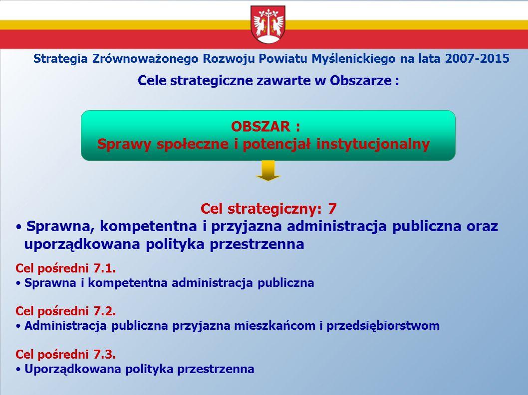 Strategia Zrównoważonego Rozwoju Powiatu Myślenickiego na lata 2007-2015 Cele strategiczne zawarte w Obszarze : Cel strategiczny: 7 Sprawna, kompetent