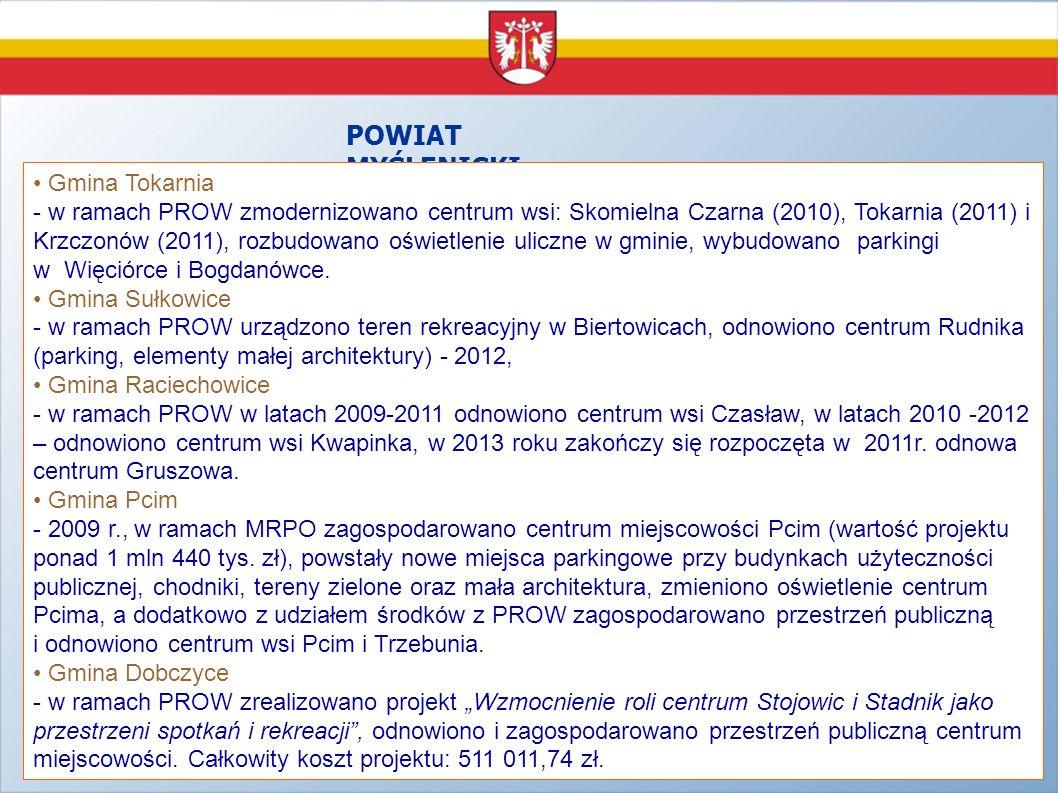 POWIAT MYŚLENICKI Gmina Tokarnia - w ramach PROW zmodernizowano centrum wsi: Skomielna Czarna (2010), Tokarnia (2011) i Krzczonów (2011), rozbudowano