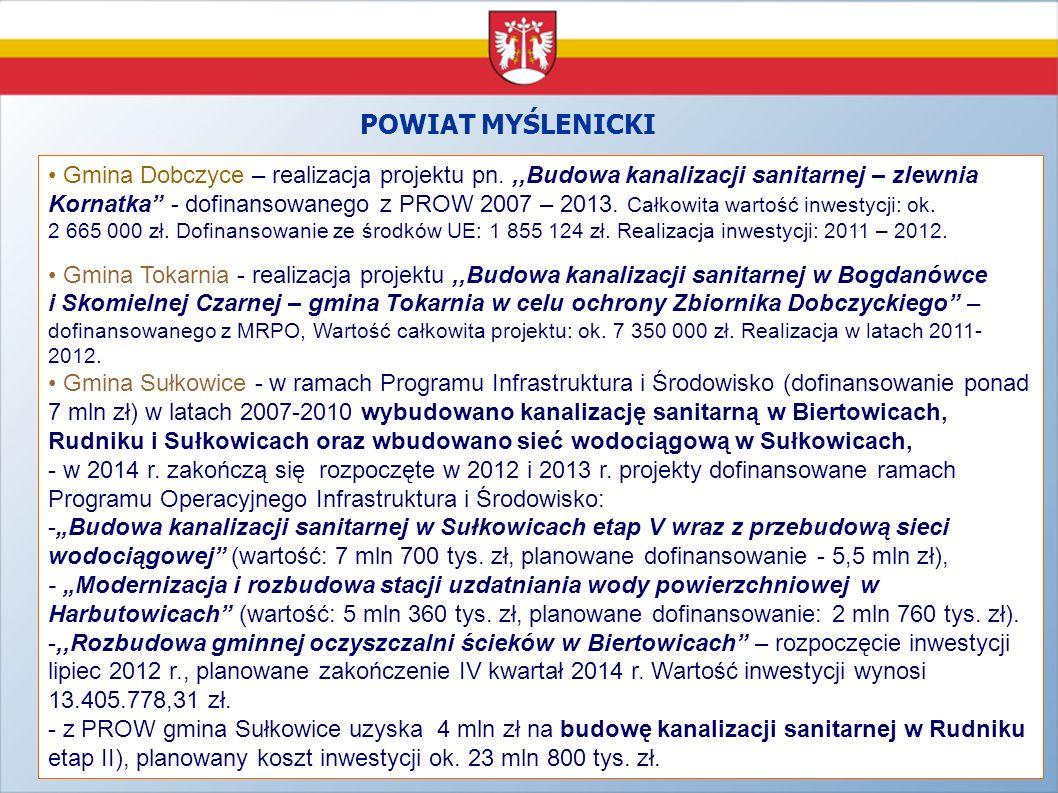 POWIAT MYŚLENICKI Zrealizowane w latach 2007-2013 inwestycje i projekty w obszarze turystyki i rekreacji Gmina Myślenice - w latach 2011-2012 wybudowano 4 boiska ze sztuczną nawierzchnią w miejscowościach: Krzyszkowice, Polanka, Poręba i Borzęta ( dofinansowanie z MRPO), - w latach 2009 -2010 wybudowano w ramach MRPO salę gimnastyczną w Trzemeśni, wartość projektu: ponad 1 mln 732 tys.