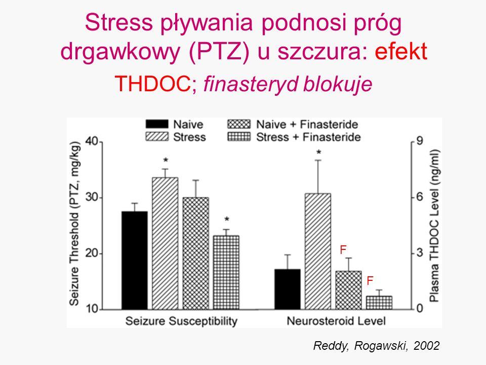 Stress pływania podnosi próg drgawkowy (PTZ) u szczura: efekt THDOC; finasteryd blokuje F F Reddy, Rogawski, 2002