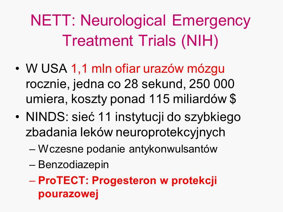 NETT: Neurological Emergency Treatment Trials (NIH) W USA 1,1 mln ofiar urazów mózgu rocznie, jedna co 28 sekund, 250 000 umiera, koszty ponad 115 mil