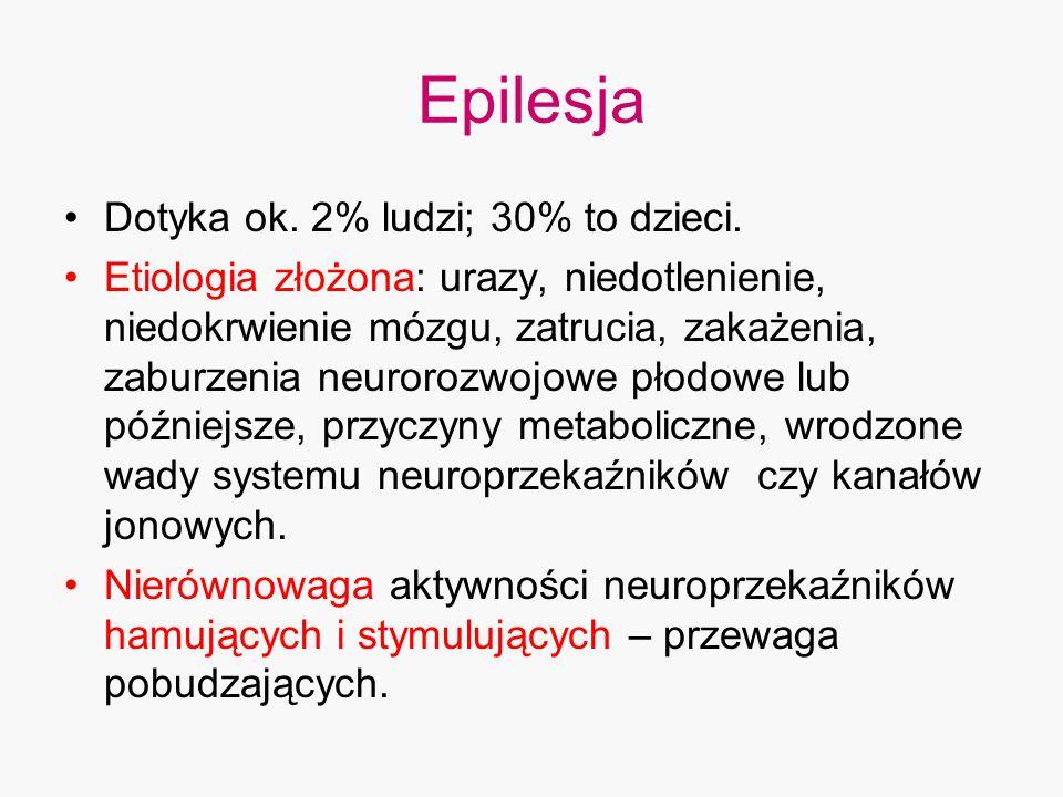 Epilesja Dotyka ok. 2% ludzi; 30% to dzieci. Etiologia złożona: urazy, niedotlenienie, niedokrwienie mózgu, zatrucia, zakażenia, zaburzenia neurorozwo