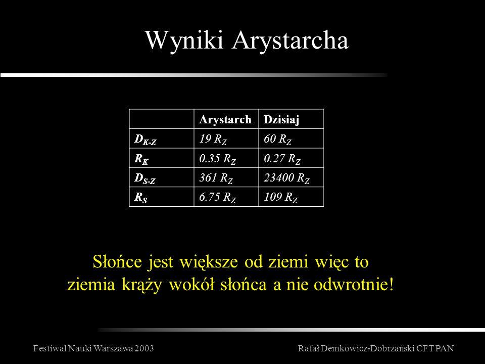 Festiwal Nauki Warszawa 2003Rafał Demkowicz-Dobrzański CFT PAN Wyniki Arystarcha ArystarchDzisiaj D K-Z 19 R Z 60 R Z RKRK 0.35 R Z 0.27 R Z D S-Z 361