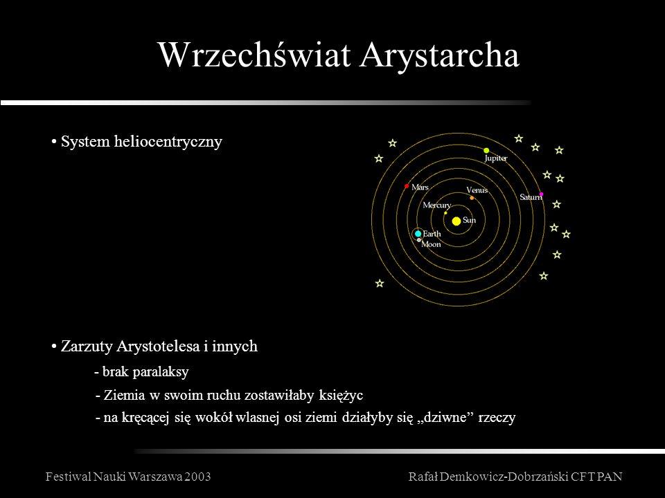 Festiwal Nauki Warszawa 2003Rafał Demkowicz-Dobrzański CFT PAN Wrzechświat Arystarcha System heliocentryczny Zarzuty Arystotelesa i innych - brak para