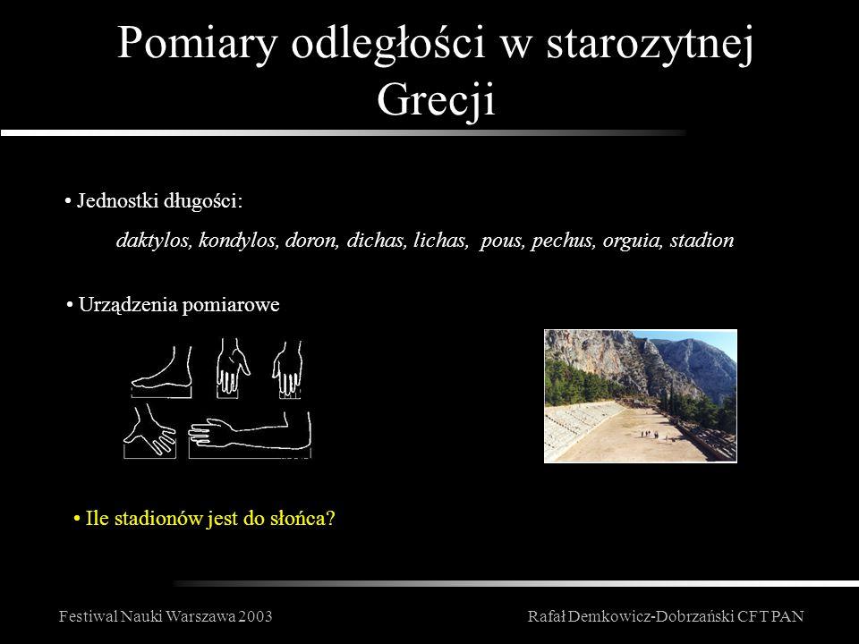 Festiwal Nauki Warszawa 2003Rafał Demkowicz-Dobrzański CFT PAN Pomiary odległości w starozytnej Grecji Jednostki długości: daktylos, kondylos, doron,
