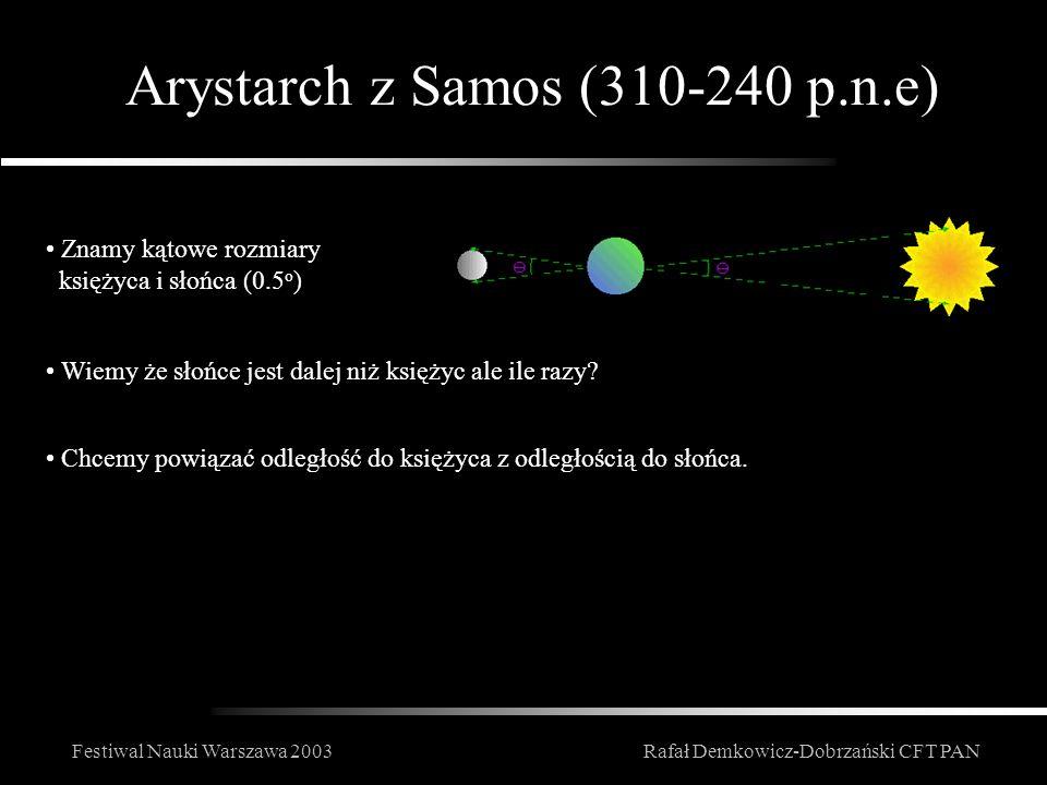 Festiwal Nauki Warszawa 2003Rafał Demkowicz-Dobrzański CFT PAN Względna odległość księżyca i słońca Gdy księżyc jest w połowie oświetlony: Pomiar Arystarcha: 87 o D K-Z D S-Z D S-Z = 19 D K-Z Współczesne dane: 89 o 40 D S-Z = 390 D K-Z