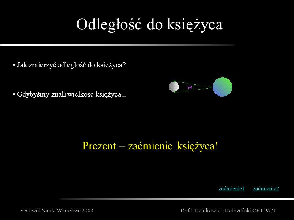 Festiwal Nauki Warszawa 2003Rafał Demkowicz-Dobrzański CFT PAN Wnioski z zaćmienia księżyca Cień ziemi jest dwa razy większy niż księżyc.