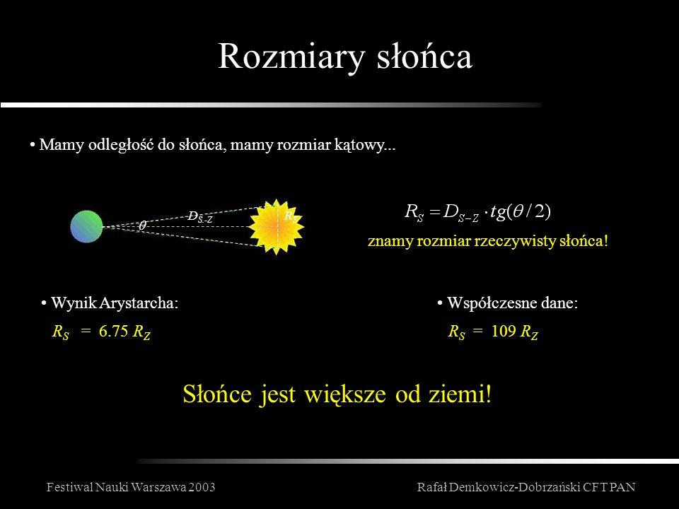 Festiwal Nauki Warszawa 2003Rafał Demkowicz-Dobrzański CFT PAN Rozmiary słońca Mamy odległość do słońca, mamy rozmiar kątowy... znamy rozmiar rzeczywi