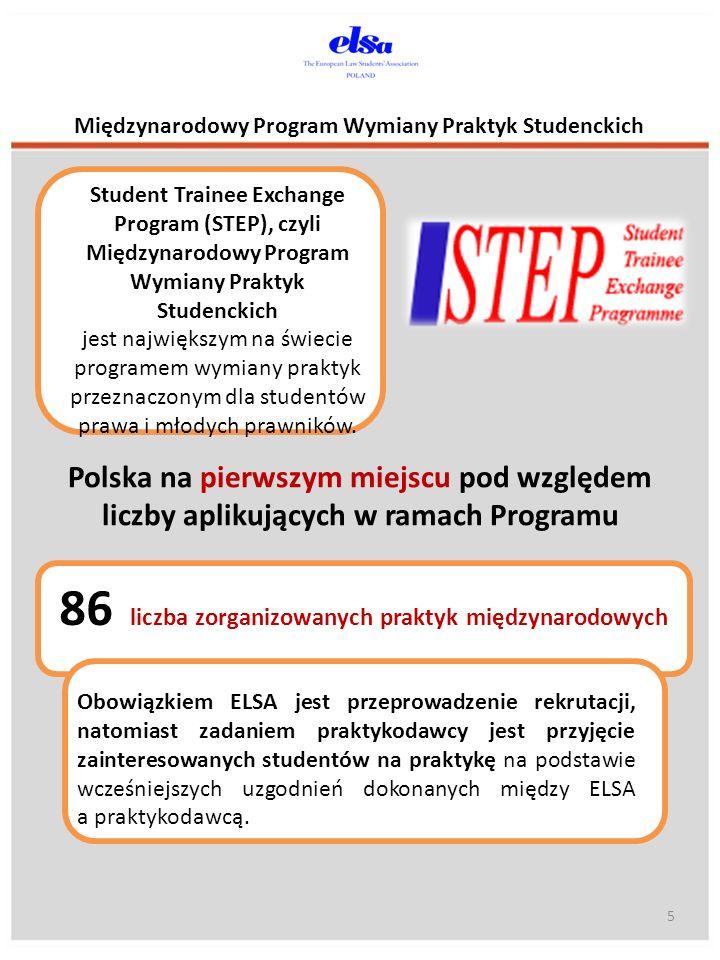 Międzynarodowy Program Wymiany Praktyk Studenckich 5 Student Trainee Exchange Program (STEP), czyli Międzynarodowy Program Wymiany Praktyk Studenckich