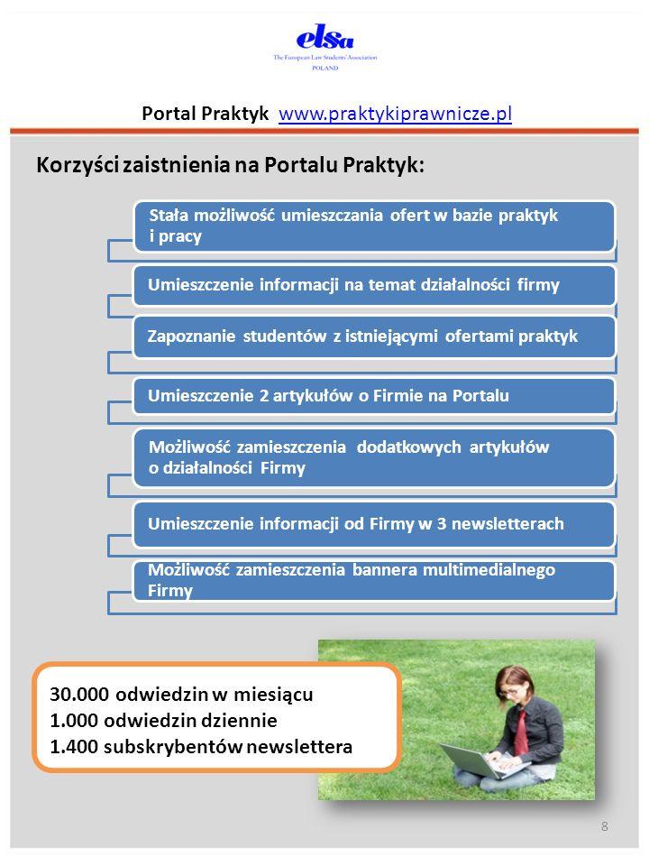 Portal Praktyk www.praktykiprawnicze.plwww.praktykiprawnicze.pl Korzyści zaistnienia na Portalu Praktyk: Stała możliwość umieszczania ofert w bazie pr