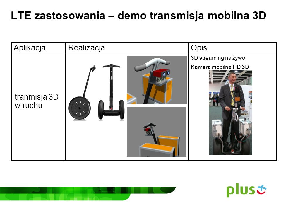 LTE zastosowania – demo transmisja mobilna 3D 3D streaming na żywo Kamera mobilna HD 3D tranmisja 3D w ruchu OpisRealizacjaAplikacja
