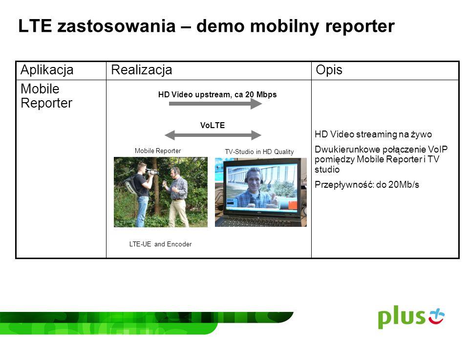 LTE zastosowania – demo mobilny reporter HD Video streaming na żywo Dwukierunkowe połączenie VoIP pomiędzy Mobile Reporter i TV studio Przepływność: do 20Mb/s Mobile Reporter OpisRealizacjaAplikacja HD Video upstream, ca 20 Mbps Mobile Reporter LTE-UE and Encoder VoLTE TV-Studio in HD Quality