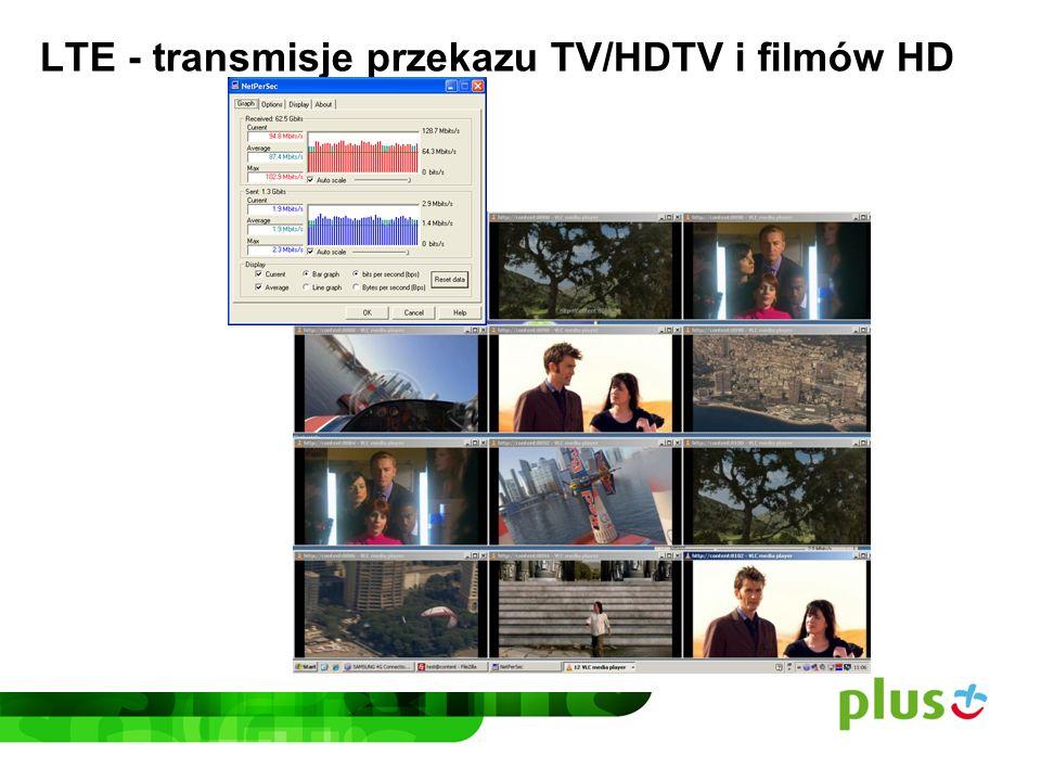 LTE - transmisje przekazu TV/HDTV i filmów HD