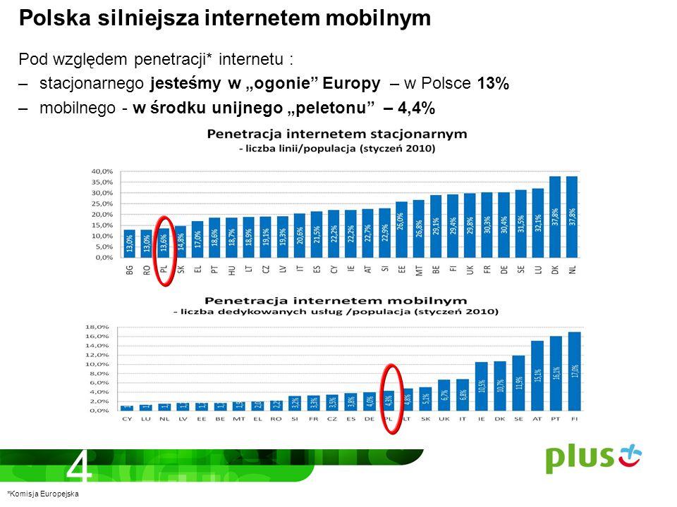 Polska silniejsza internetem mobilnym Pod względem penetracji* internetu : –stacjonarnego jesteśmy w ogonie Europy – w Polsce 13% –mobilnego - w środku unijnego peletonu – 4,4% *Komisja Europejska 4
