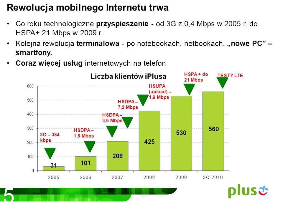 Rewolucja mobilnego Internetu trwa Co roku technologiczne przyspieszenie - od 3G z 0,4 Mbps w 2005 r.
