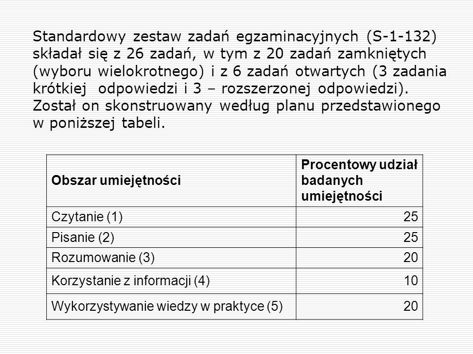 Obszar umiejętności Procentowy udział badanych umiejętności Czytanie (1)25 Pisanie (2)25 Rozumowanie (3)20 Korzystanie z informacji (4)10 Wykorzystywa