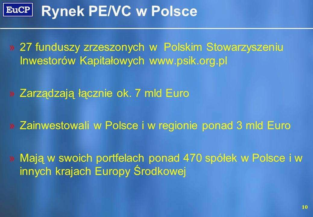 10 Rynek PE/VC w Polsce »27 funduszy zrzeszonych w Polskim Stowarzyszeniu Inwestorów Kapitałowych www.psik.org.pl »Zarządzają łącznie ok. 7 mld Euro »