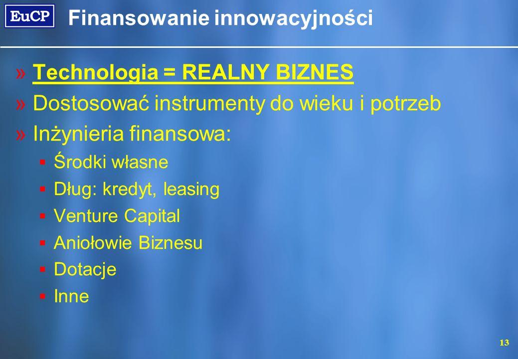 13 Finansowanie innowacyjności »Technologia = REALNY BIZNES »Dostosować instrumenty do wieku i potrzeb »Inżynieria finansowa: Środki własne Dług: kred
