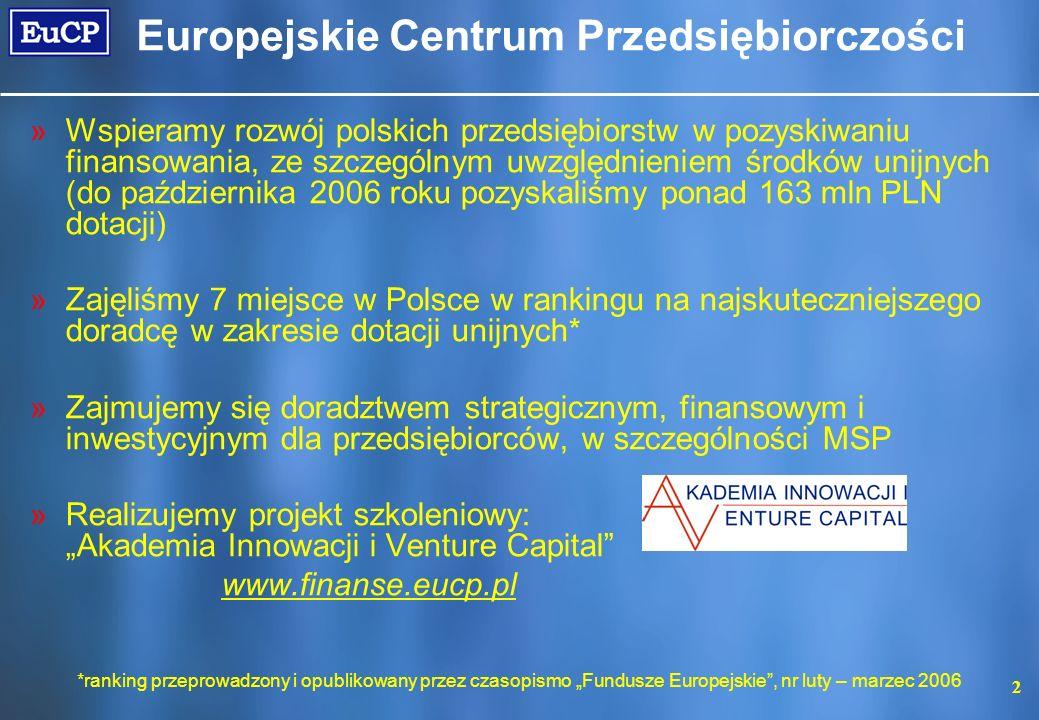 2 Europejskie Centrum Przedsiębiorczości »Wspieramy rozwój polskich przedsiębiorstw w pozyskiwaniu finansowania, ze szczególnym uwzględnieniem środków