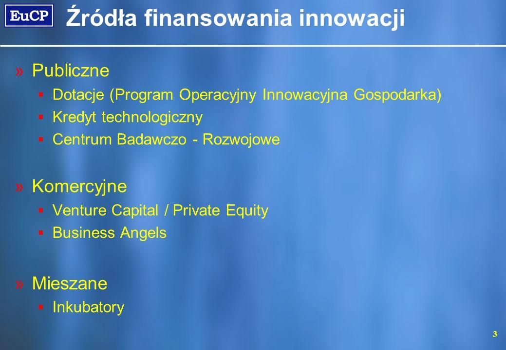3 Źródła finansowania innowacji »Publiczne Dotacje (Program Operacyjny Innowacyjna Gospodarka) Kredyt technologiczny Centrum Badawczo - Rozwojowe »Kom