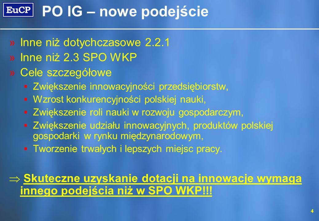4 PO IG – nowe podejście »Inne niż dotychczasowe 2.2.1 »Inne niż 2.3 SPO WKP »Cele szczegółowe Zwiększenie innowacyjności przedsiębiorstw, Wzrost konk